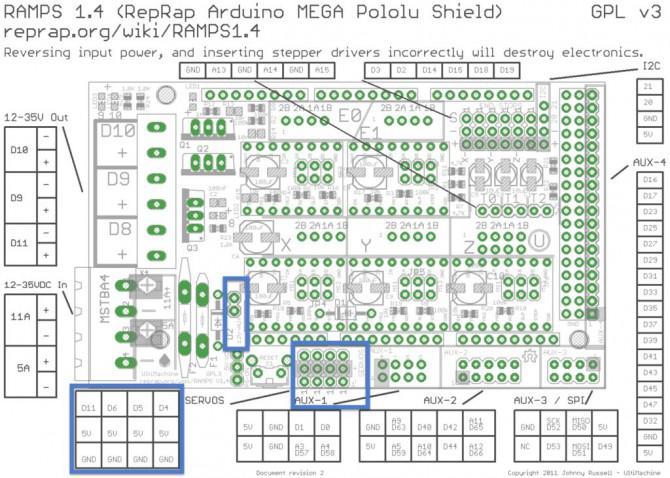 Konfiguration und Verwendung Reprap Ramps1.4 RRD Fan Extender on