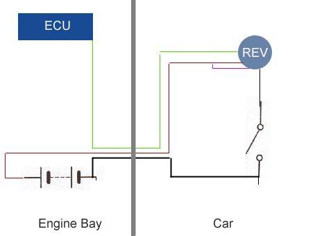 Peugeot 106 Drehzahlmesser Schalter Projekt