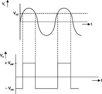 Wie IR Sensor verwenden mit Operationsverstärker und Arduino