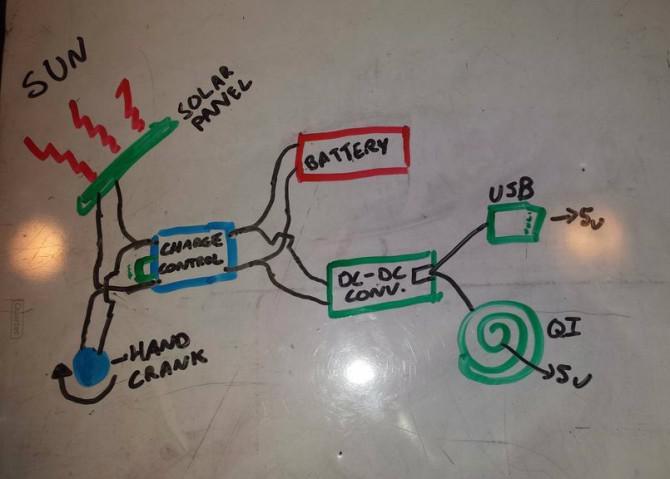 Qi Aktiviert Energien-Bank mit Solar- und Dynamo Lade