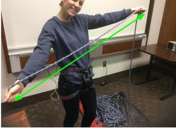 Klettergurt Seil Befestigen : Wie man in einen klettergurt binden