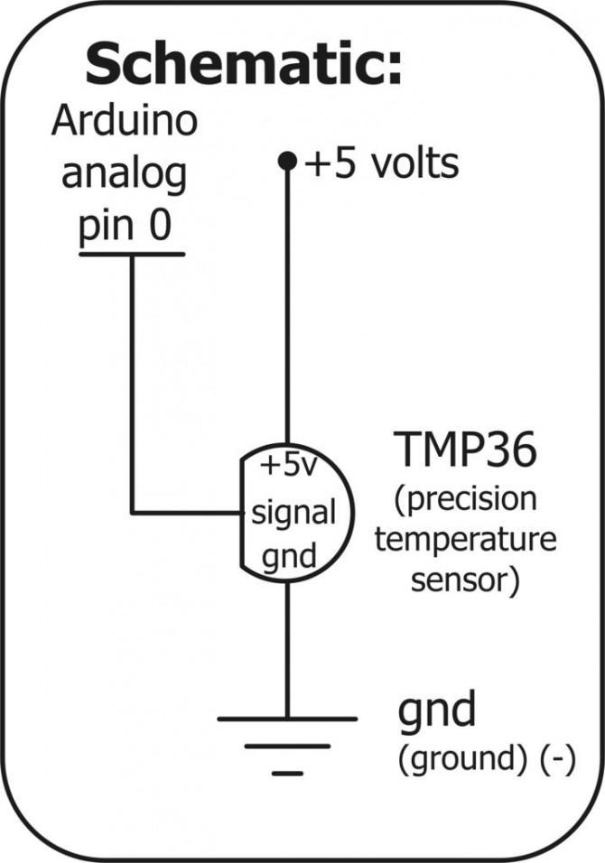 Arduino Tutorial Bundle:. Arduino Experimentation Kit :. (ARDX)