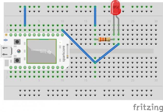 Unter Grund Electronics zum Internet (Internet der Dinge)
