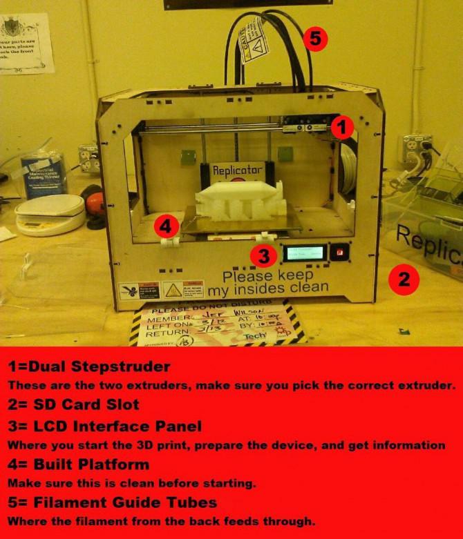 Das Verständnis 3D Printing MakerBot Replicator: Einrichten und Druck