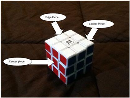 Wie man den Zauberwürfel zu lösen