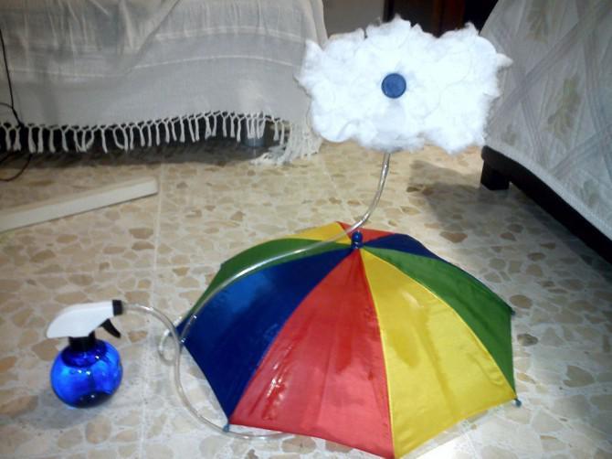 Weatherman Kostüm mit echten regen
