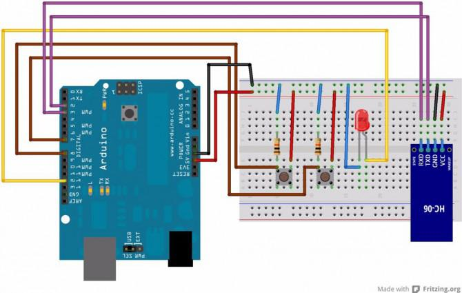 Steuer Arduino mit Android Phone via Bluetooth