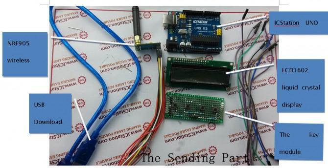 Der Wireless Single Point benennendes System mit Arduino