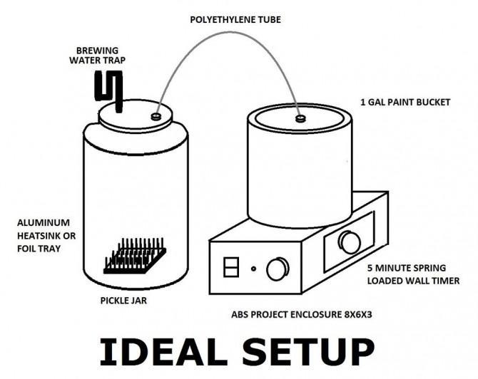 Ultraschall-Misting 3D Print Vapor Polierer