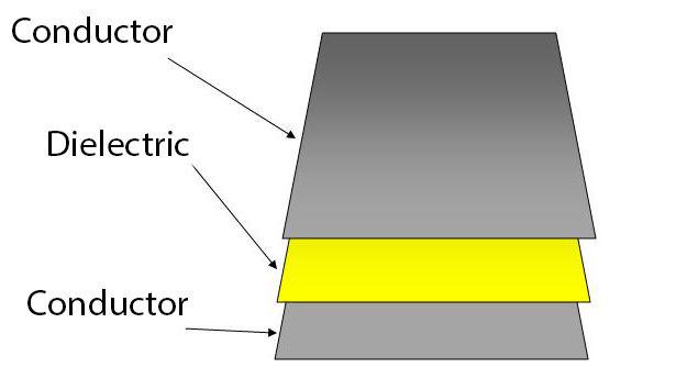 Wie man einen sehr einfachen Hochspannungskondensator mit Rund ums Haus Materials Stellen