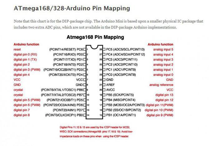 Urladen und Montage Arduino Atmega328 - Ich habe es bei TechShop