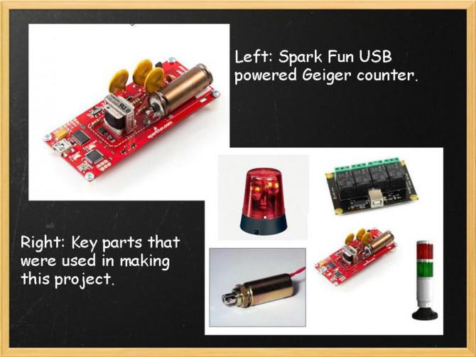 Prototyp-Konfiguration für eine Stromversorgung über USB Low cost;  Echtzeit kontinuierliche Strahlung Überwachungssystem für Krankenhaus Klinische Pathologie, Hämatologie, Biologische Abfallwirtschaft und Forschungseinrichtungen