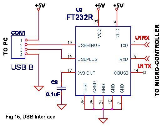 DIY - USB Oszilloskop eine Streichholzschachtel