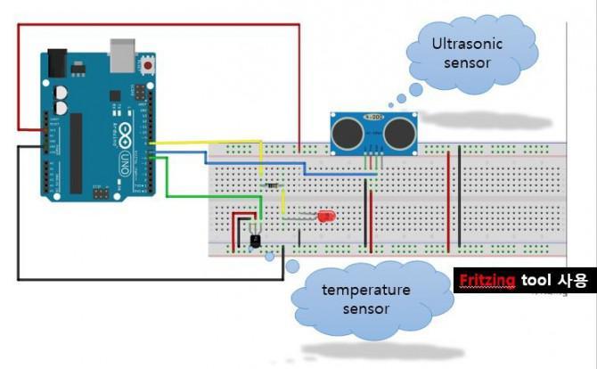 [Arduino Projekt] #remote Überwachung der Ultraschall-Sensorwert mit ioShield-A & Cloud Server