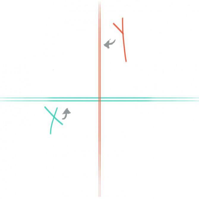 Unter Verwendung der Symmetrie-Werkzeug in Sketchbook Pro, um Kleidung zu entwerfen