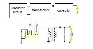 Neues Leben tot Ni-Cad-Batterien und alkiline