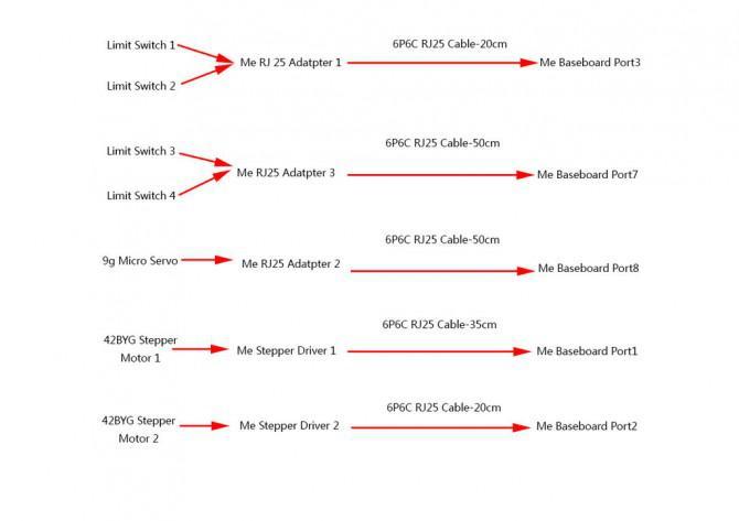 Wie Makeblock XY Plotter v2.0 machen