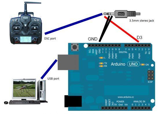 RC Simulator Mit Tx, Arduino & PC