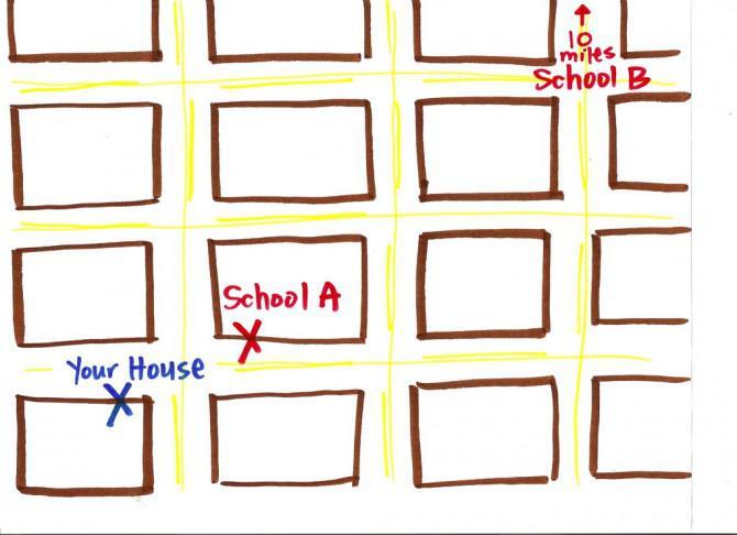 Wie Sie Ihr Kind in der Public School in San Francisco Melden