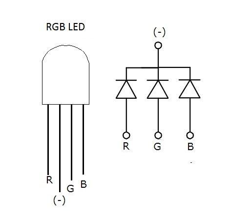 Wie man eine RGB LED verwenden - Arduino Tutorial