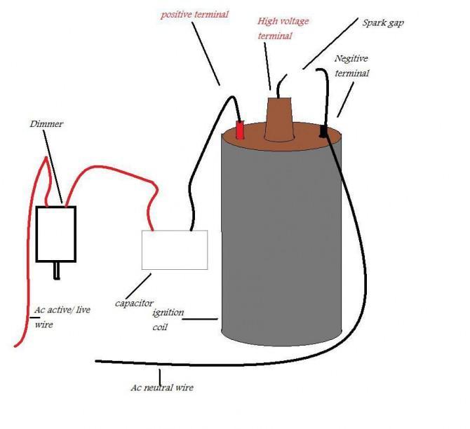 Wie man ein Plasma-Globus oder Zündspule Fahrer machen