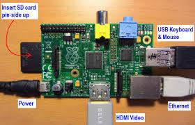 Erste Schritte mit Raspberry Pi