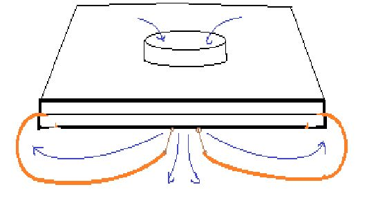 Wie man ein RC Hovercraft machen