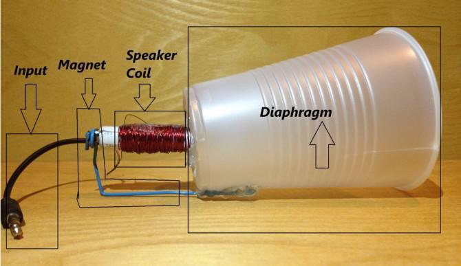 Wie man einen Lautsprecher machen