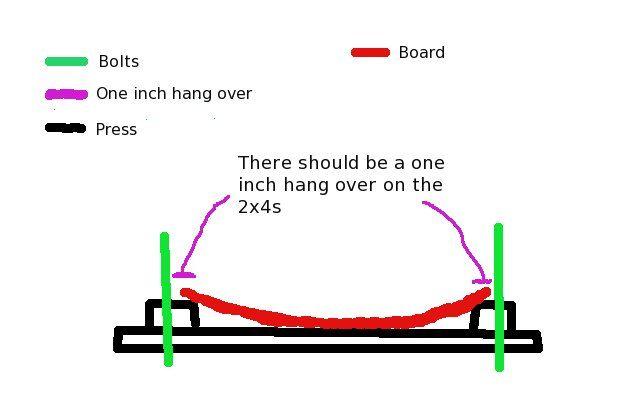 Wie man ein Longboard machen (überarbeitet und aktualisiert)