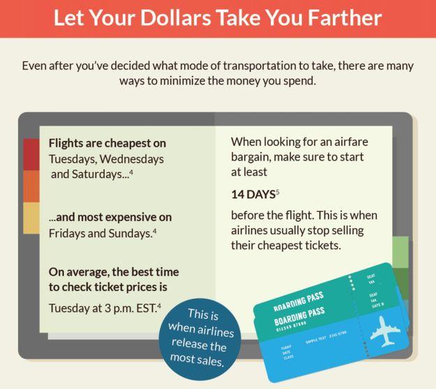 Life Changing Tipps, wenn Reisen