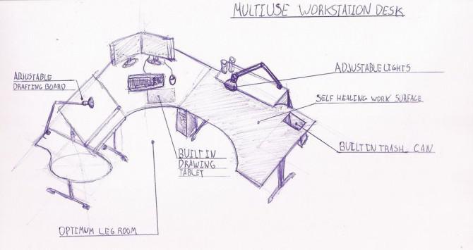 Multi Use Workstation Schreibtisch