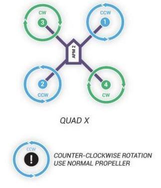 3D Printed Quadcopter mit Arduino