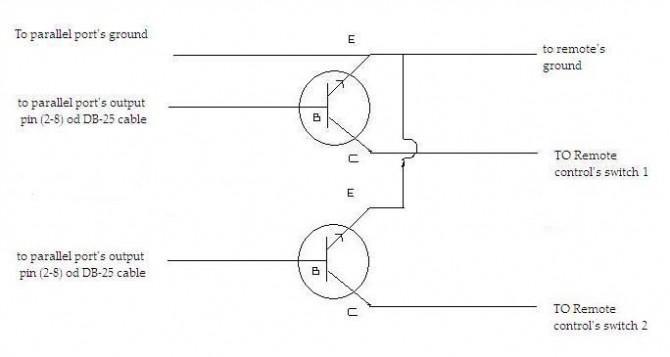 CAR (Parallele Schnittstelle Anbindung)
