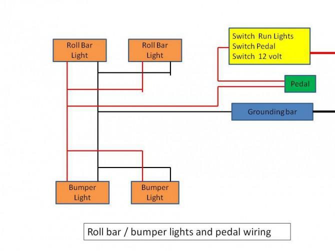 RC Power Wheels Für ein behindertes Kind